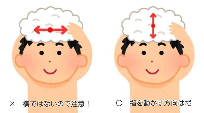 薄毛 シャンプー 方法